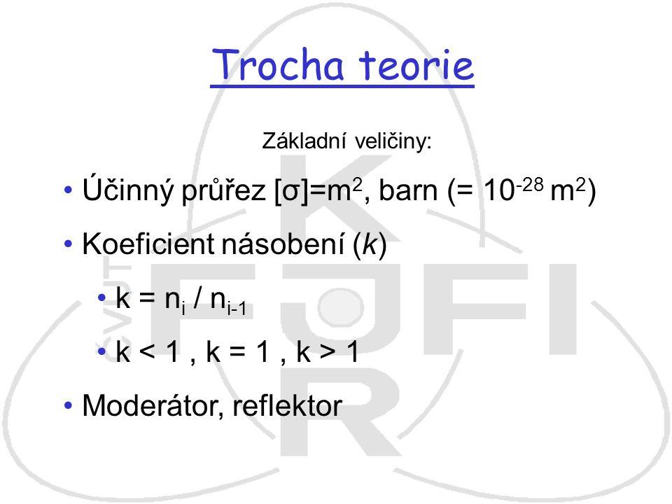 Trocha teorie Účinný průřez [σ]=m2, barn (= 10-28 m2)